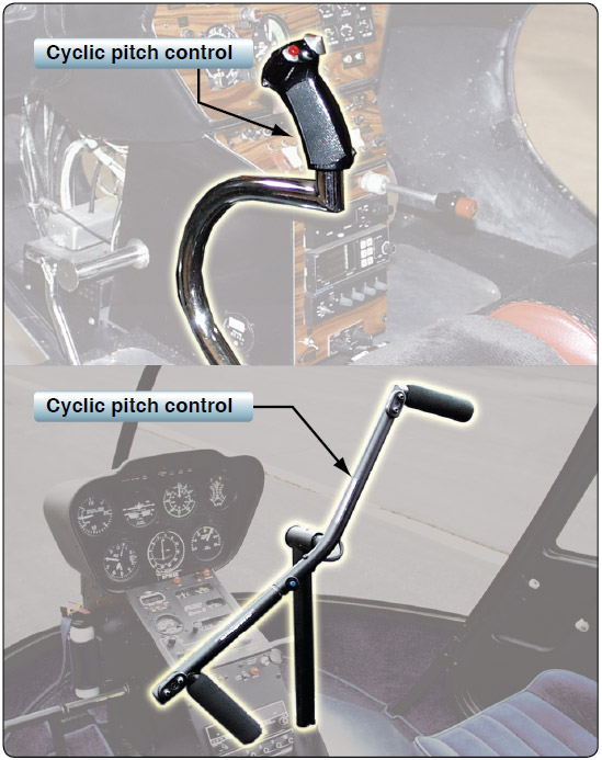 Figure 3-4. The cyclic pitch control may be mounted vertically between the pilot's knees or on a teetering bar from a single cyclic located in the center of the helicopter. The cyclic can pivot in all directions.