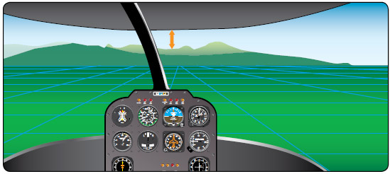 Figure 9-1. Maintain straight-and-level flight by adjusting the rotor tip-path plane forward but adjusting the collective as necessary to maintain a constant airspeed and altitude. The natural horizon line can be used as an aid in maintaining straight-and-level flight. If the horizon line begins to rise, slight power may be required or the nose of the helicopter may be too low. If the horizon line is slowly dropping, some power may need to be taken out or the nose of the helicopter may be too high, requiring a cyclic adjustment.