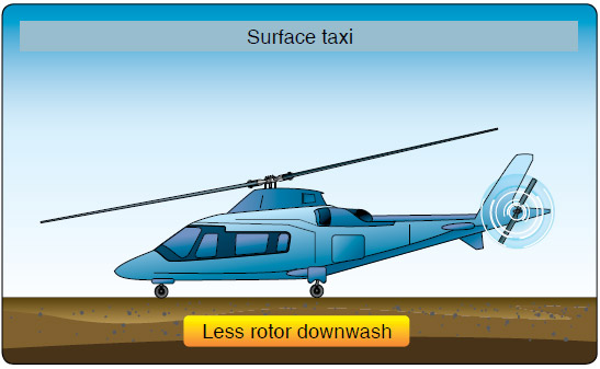 Figure 9-11. Surface taxi.