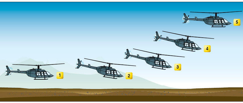 Figure 9-12. The helicopter takes several positions during a normal takeoff from hover.