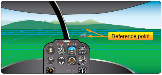 Figure 9-7. To maintain a straight ground track, use two reference points in line and at some distance in front of the helicopter.